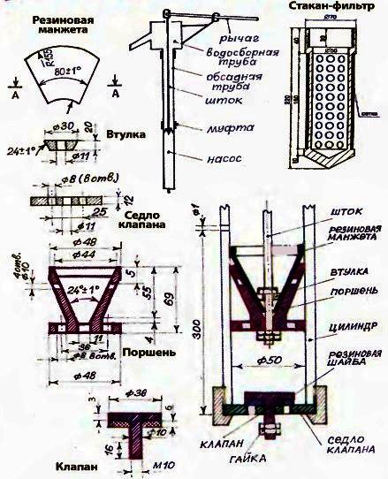Ручной насос для воды из скважины своими руками чертежи 86